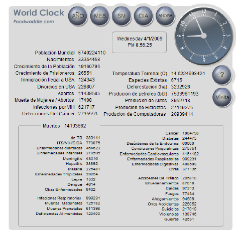 worldclock